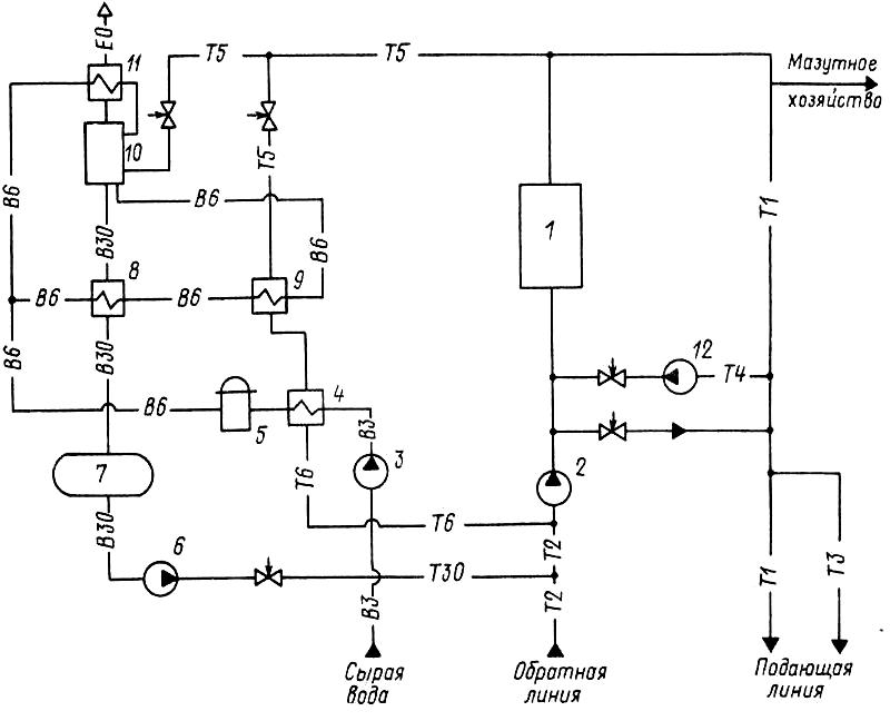 Тепловая схема котельной с