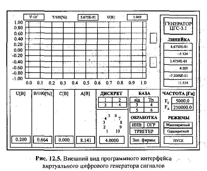 Виртуальный анализатор спектра