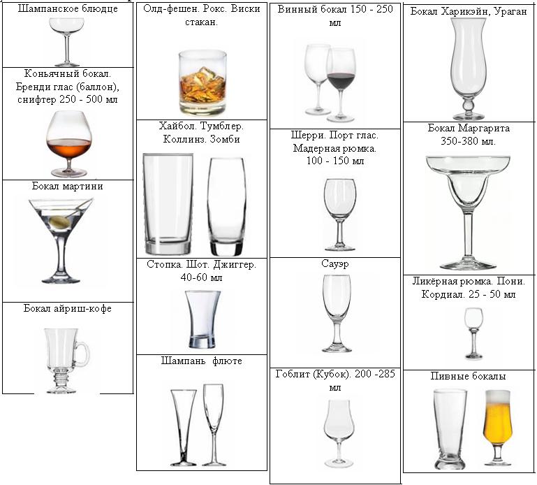 названия барная посуда и фото